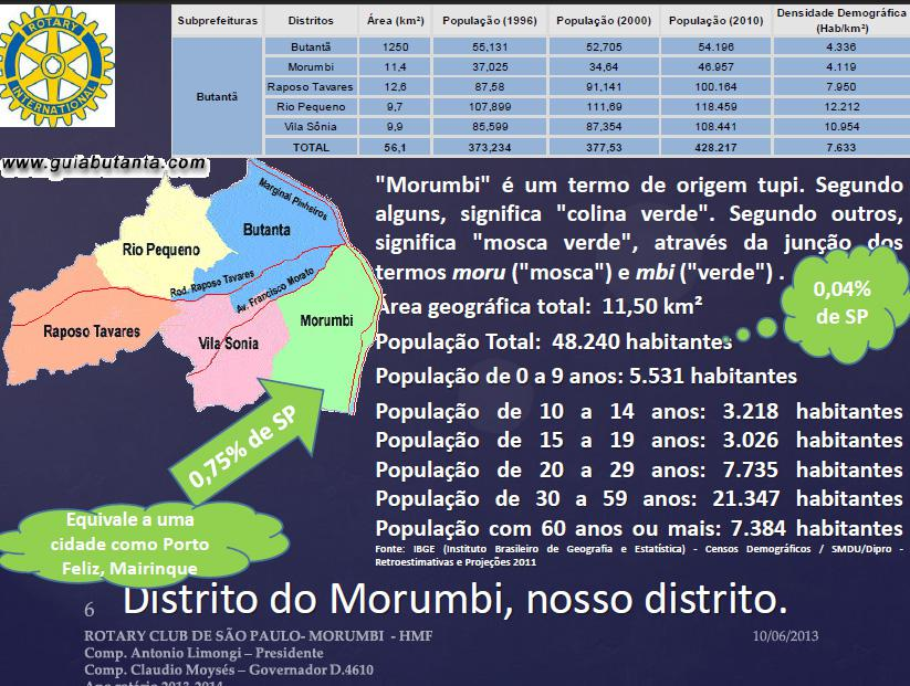 Dados do Morumbi - pag6