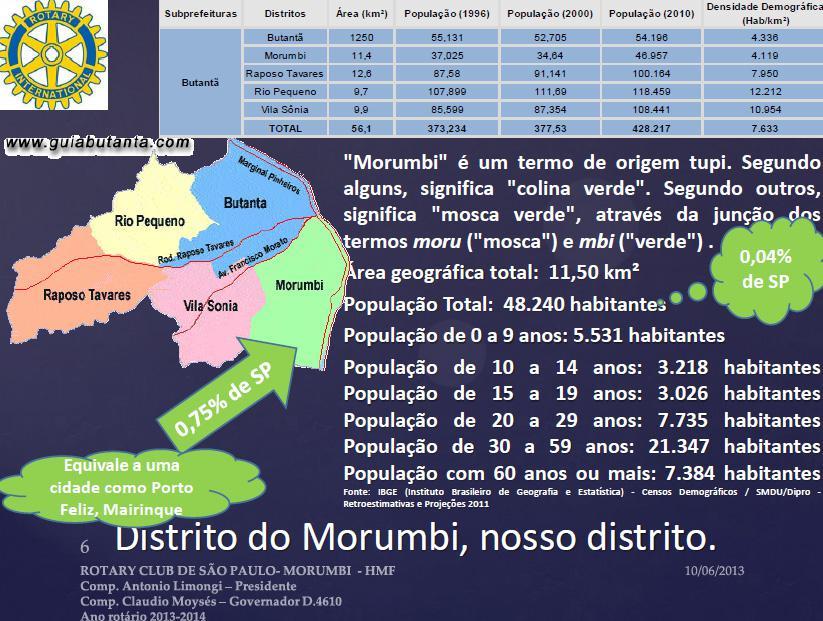 Dados do Morumbi - pag8
